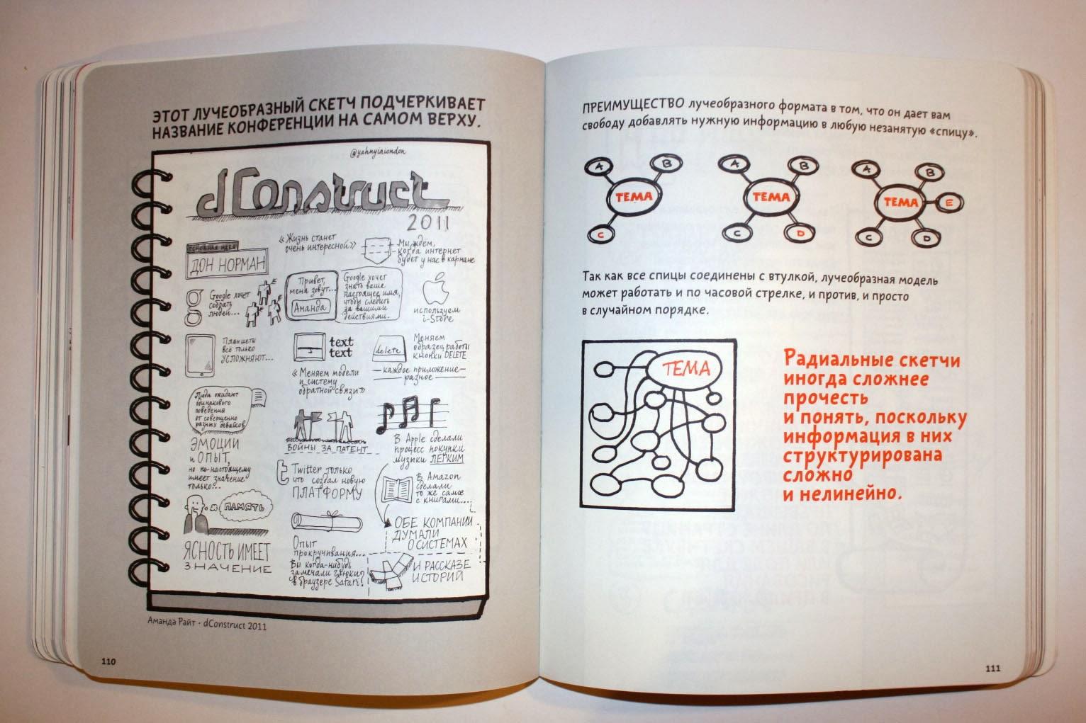 Книга: Визуальные заметки. Иллюстрированное руководство по скетчноутингу.